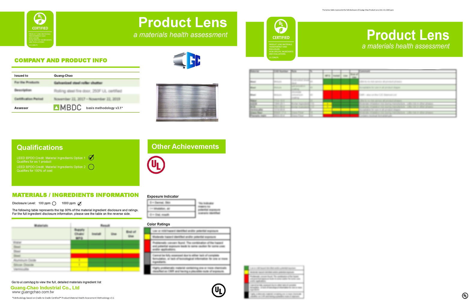 UL-Product-Lens-Certification-I